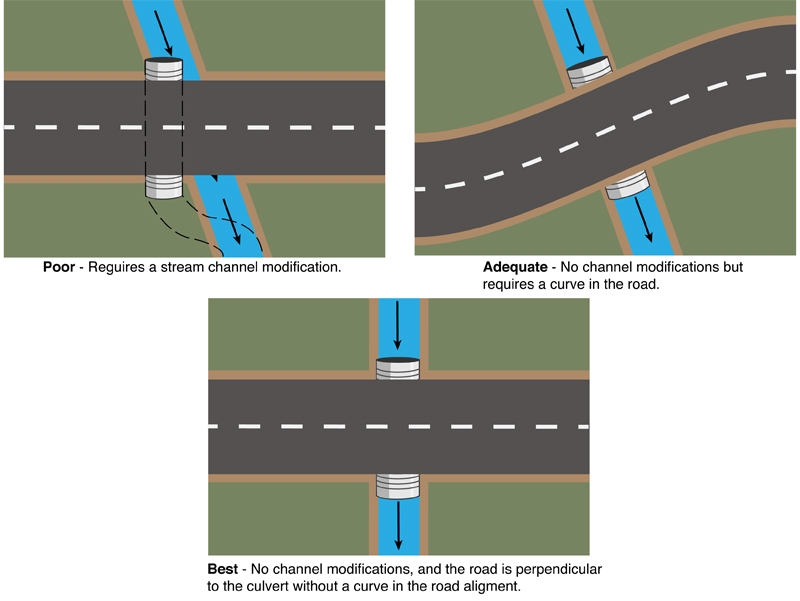 4  Components of road drainage system - ROADEX Network