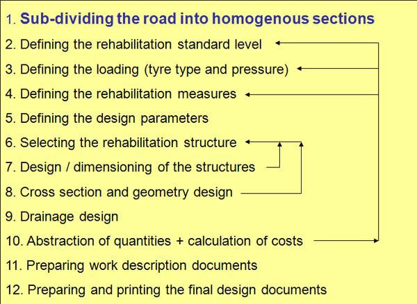 7  Design against permanent deformation - ROADEX Network